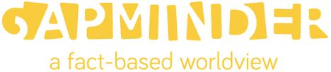 Gapmider World